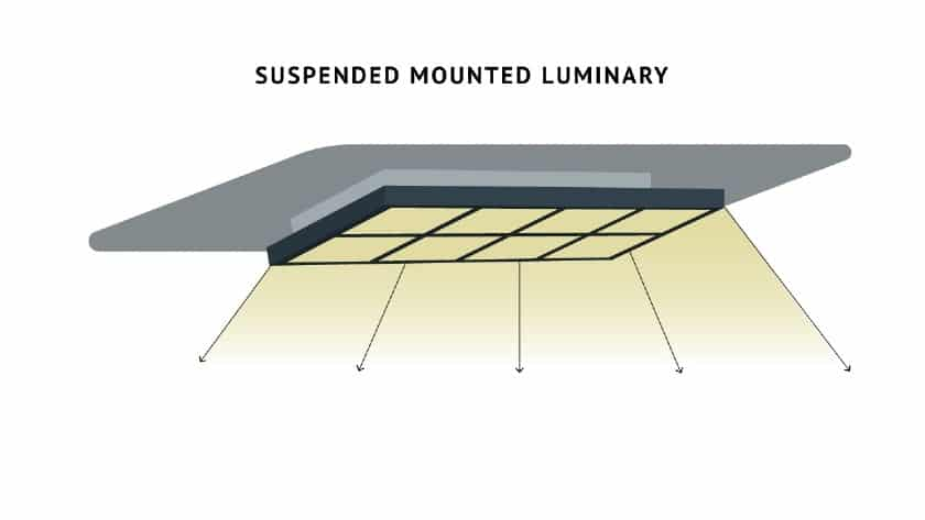 Suspended Mounted Luminary Fixtures
