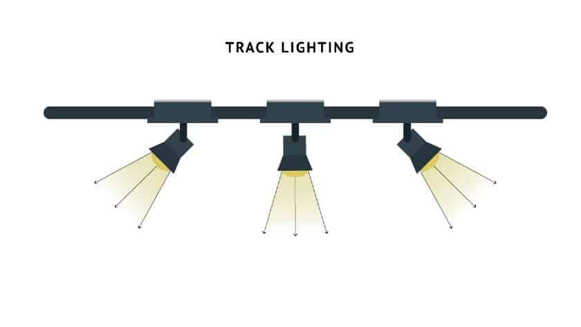 Track Lighting Fixture