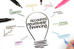 accounts revievable financing concept