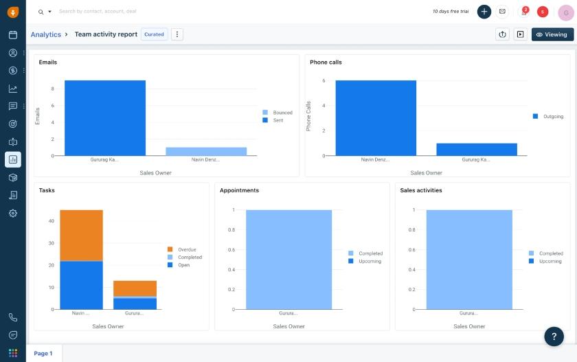 Freshsales Team activity dashboard