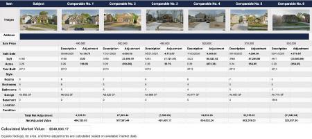 GeoData Plus Comparative Market Analysis
