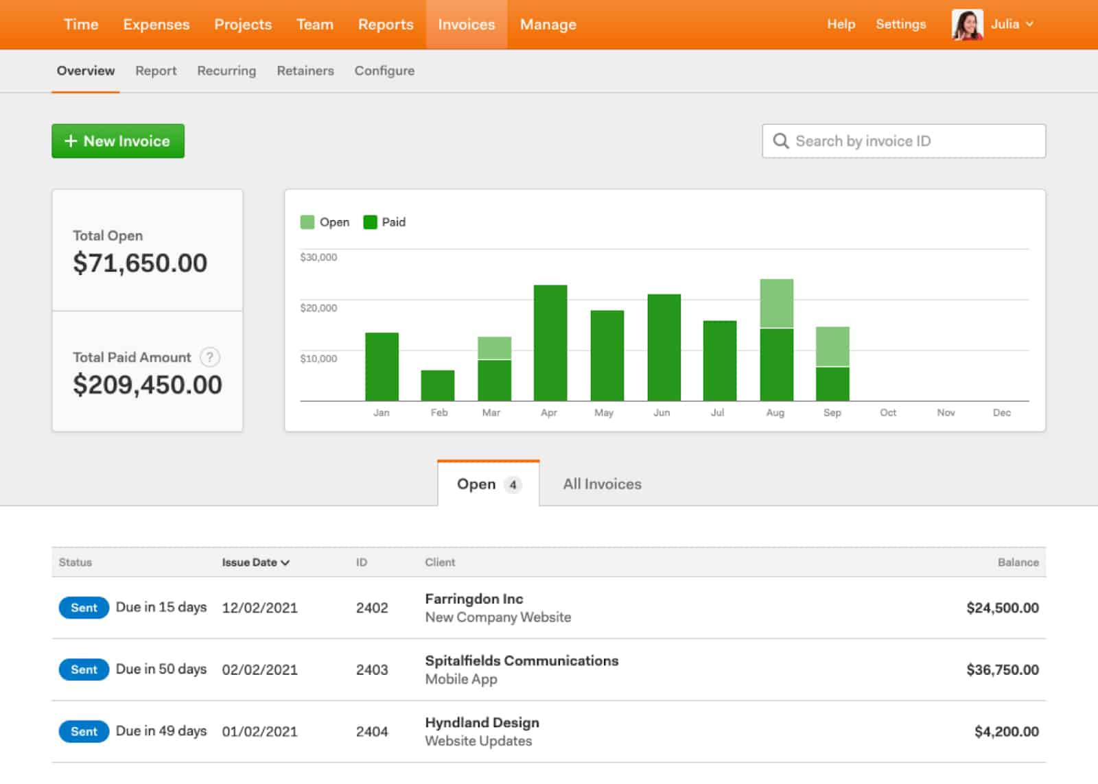 Screenshot of Harvest invoice tracking dashboard