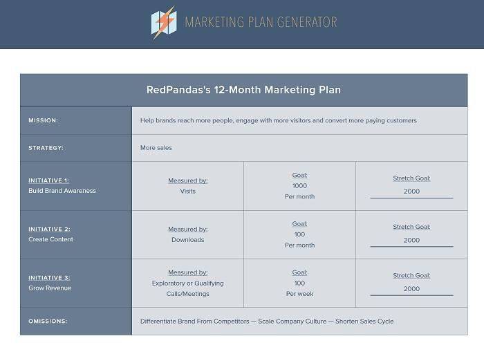 HubSpot CRM Marketing Plan Generator Example