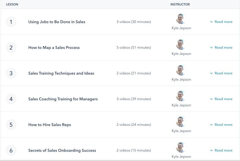 HubSpot Sales Management Training