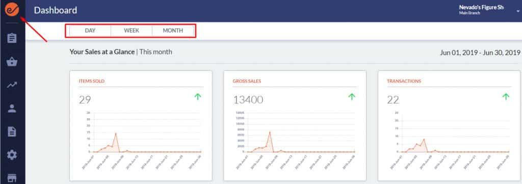 Screenshot of Imonggo Reports dashboard