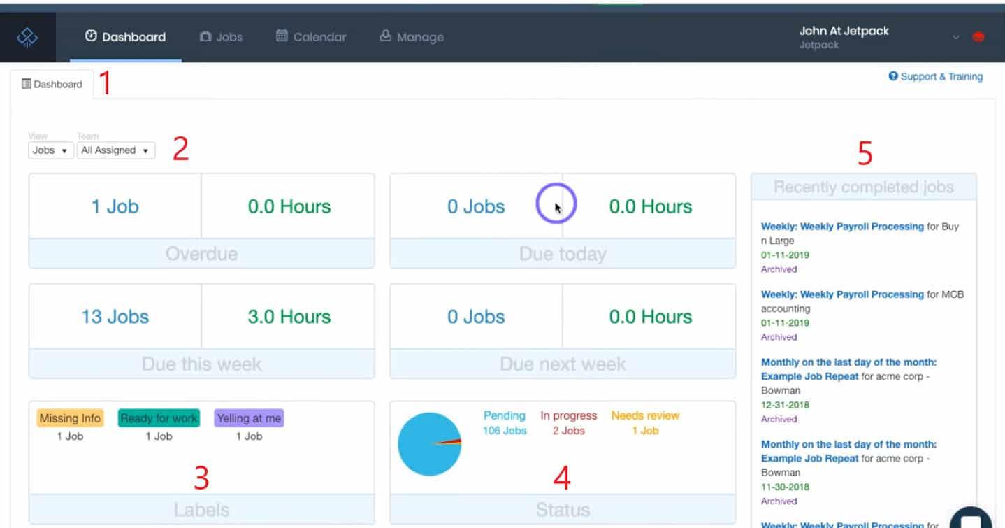 Screenshot of JetPack WorkFlow Dashboard