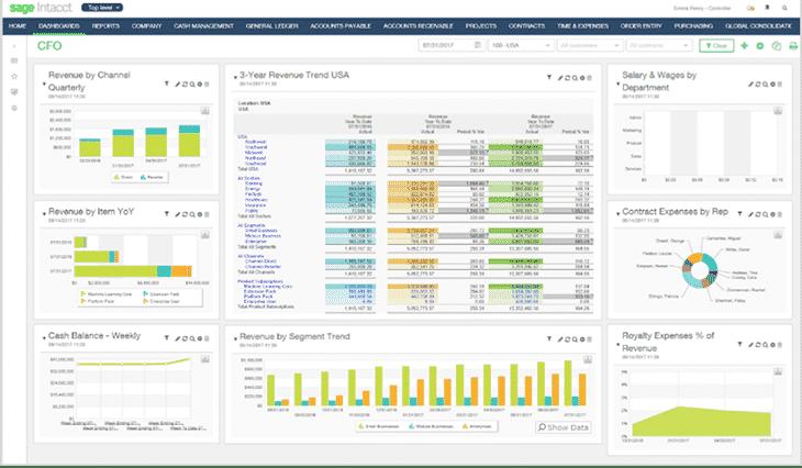 View of Sage Intacct's CFO Dashboard