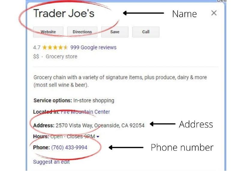 Trader Joe's NAP in Local Citation