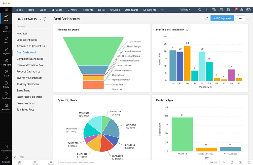 Unified customer experience dashboard