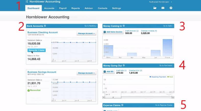 Screenshot of Xero Practice Manager Dashboard