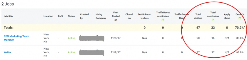 ZipRecruiter comprehensive job performance report