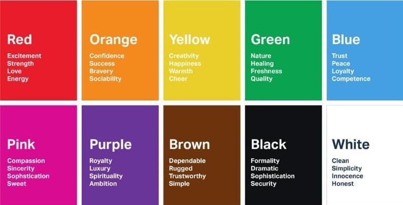 Screenshot of Chart List of Various Colors