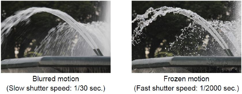 With Shutter Speed Shots