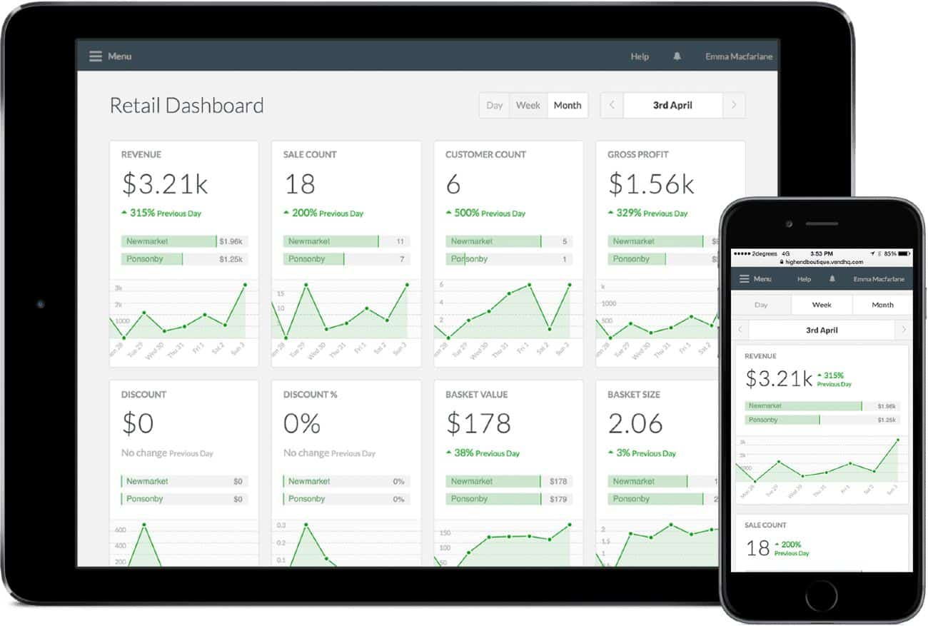 Screenshot of Vend POS Retail Dashboard on Tablet and Mobile