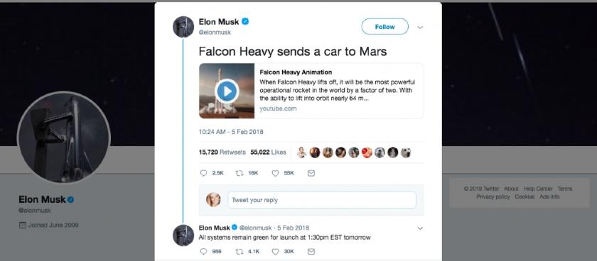 Elon Musk Tesla First Car in Space