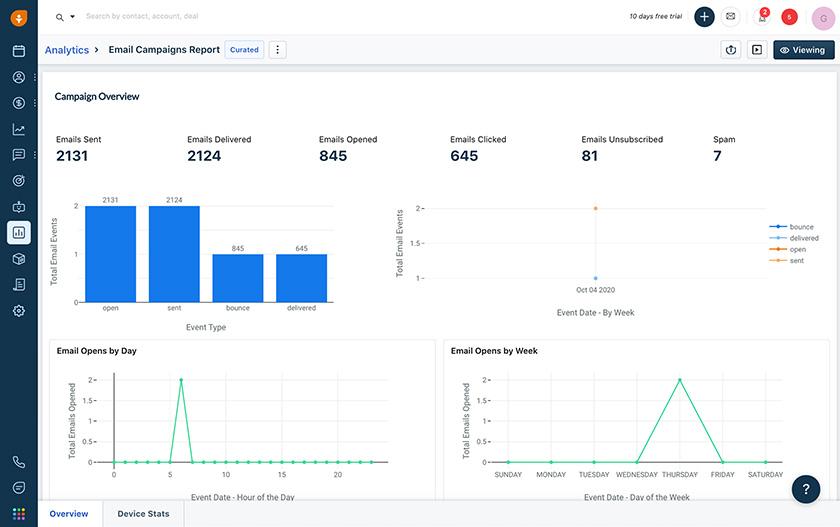 Freshsales Revenue Analytics Example