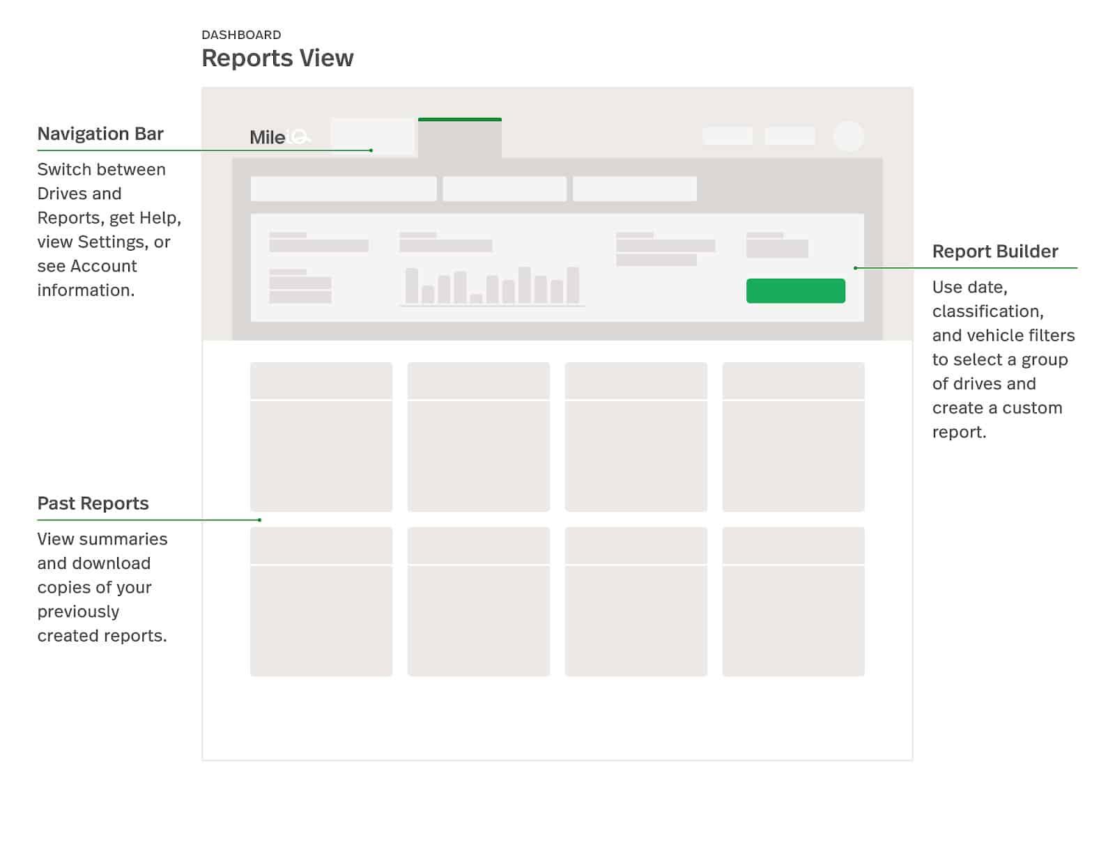 Screenshot of MileIQ The Reports View