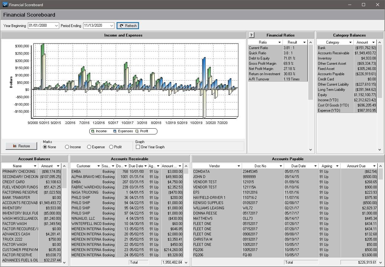 Screenshot of Q7 Financial Scoreboard Example
