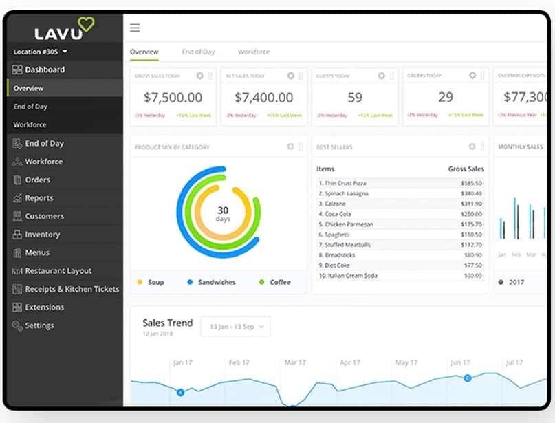 Screenshot of Rezku management dashboard