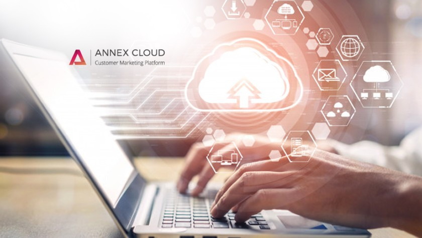 Screenshot of Annex Cloud Graphic