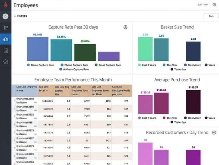 Screenshot of Lightspeed Retail employee tracker dashboard