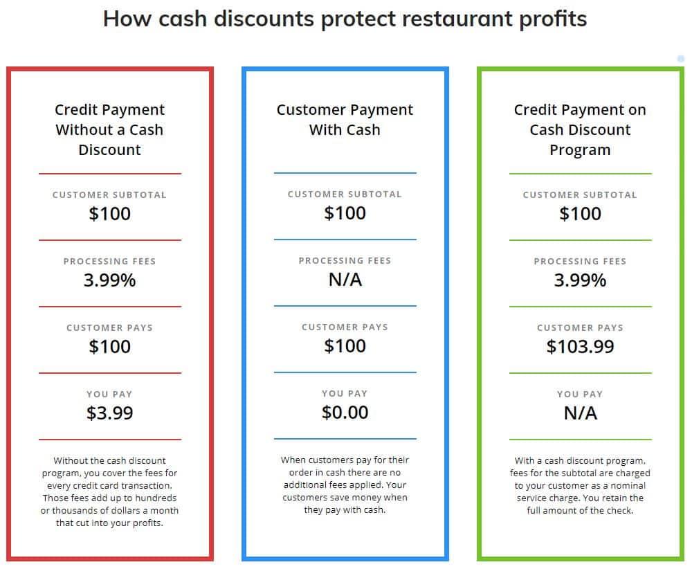 Screenshot of Rezku Cash Discount