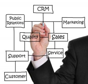 Male executive writing customer relationship management concept