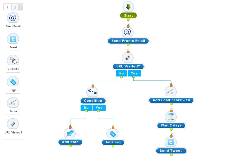 Agile CRM simple workflow creator