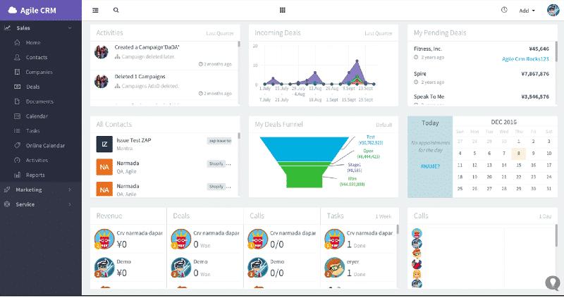 Agile CRM's sales dashboard.
