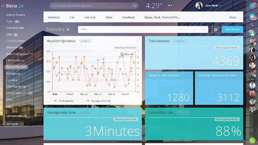 Bitrix24 Statistics dashboard