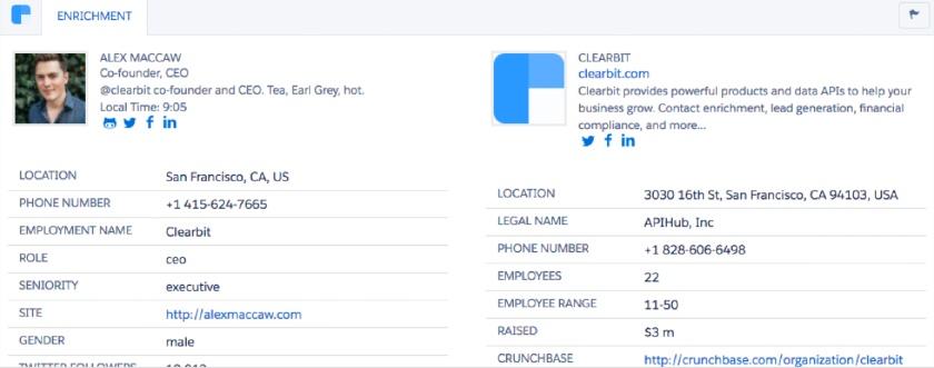 Clearbit Data Enriched Profile