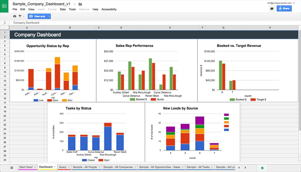 Screenshot of Copper CRM Reporting From Google sheets