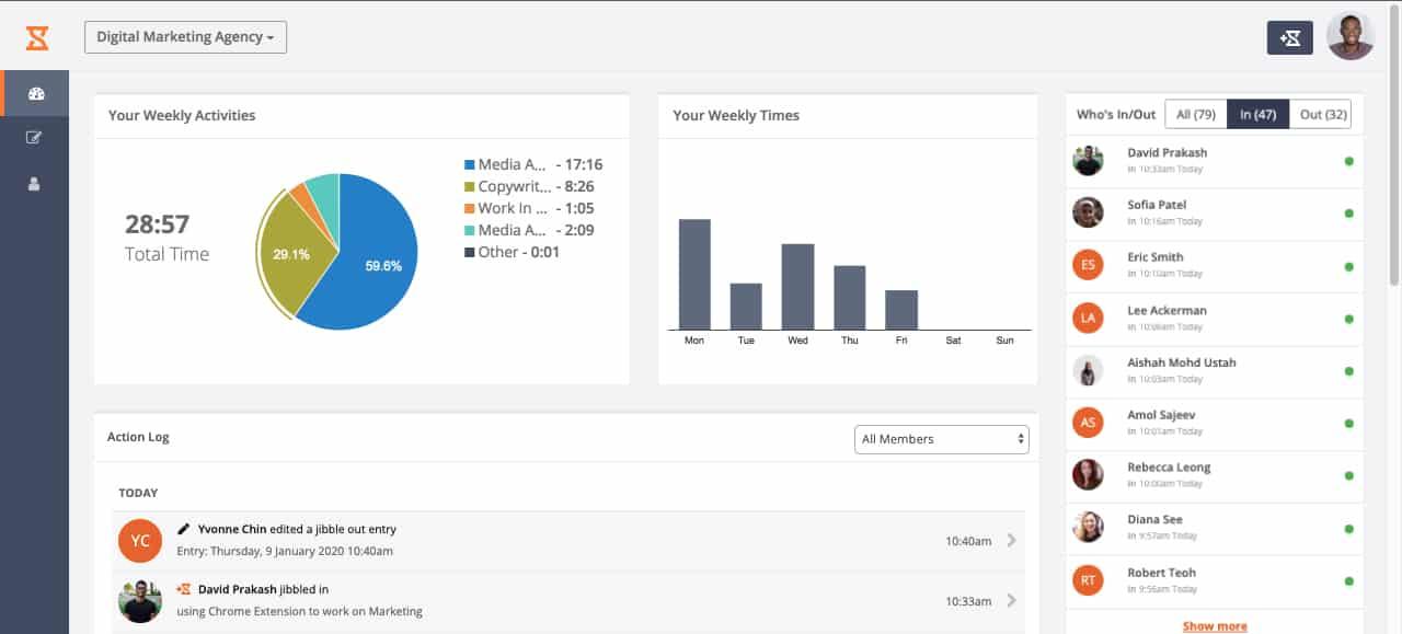 Screenshot of Jibble dashboard