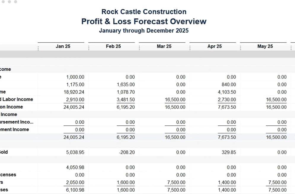 Screenshot of QuickBooks Enterprise Forecast Overview