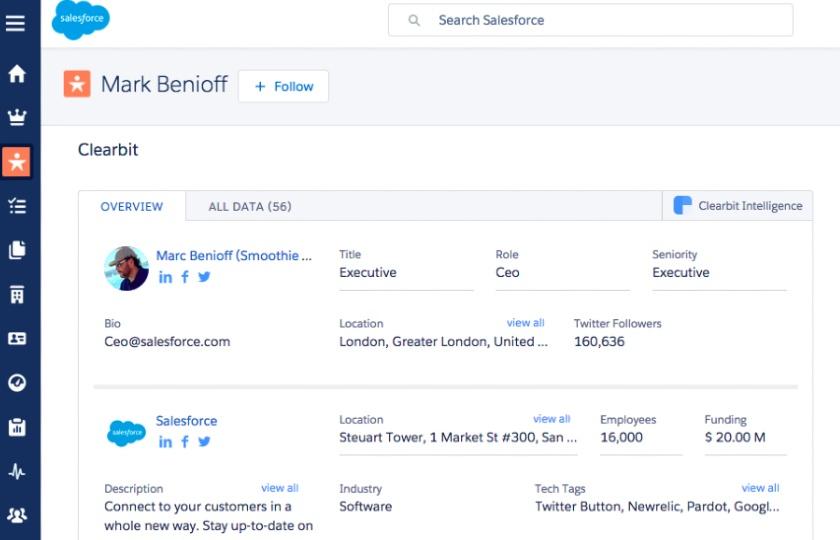 Salesforce Essentials lead management