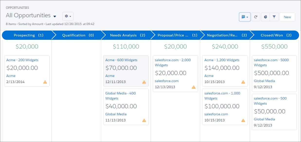 Screenshot of Salesforce Kanban Sales Pipeline