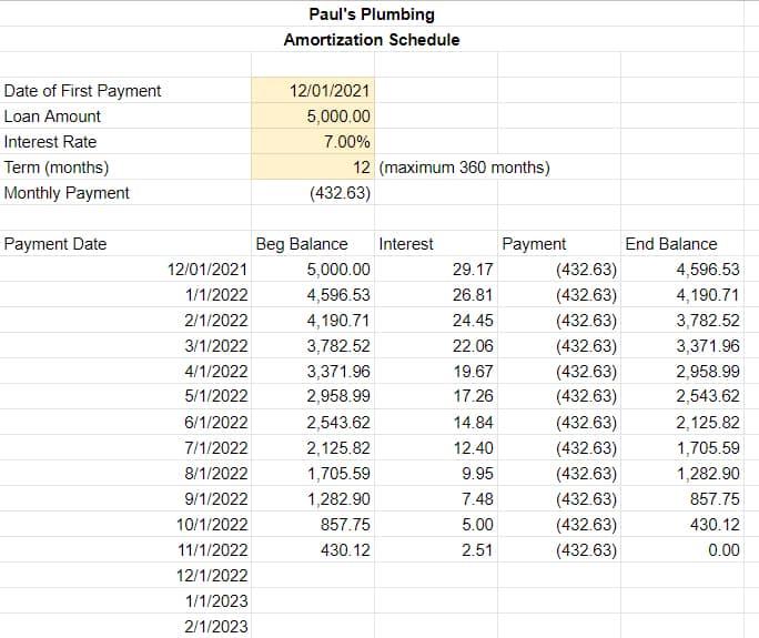 Screenshot of Sample Amortization Schedule in Excel