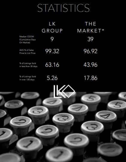 Screenshot of Sample Statistics
