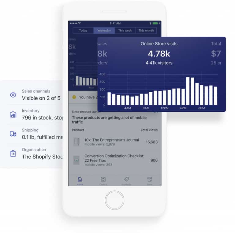 Screenshot of Shopify POS reporting