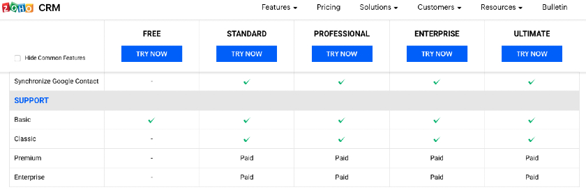 Zoho CRM Customer Support Packages