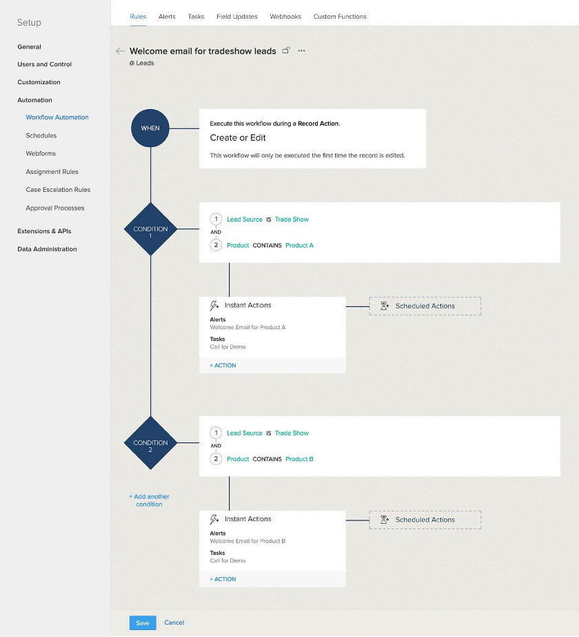 Zoho Email Workflow Automation