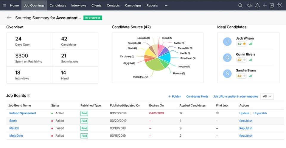 Screenshot of Zoho Recruit Dashboard