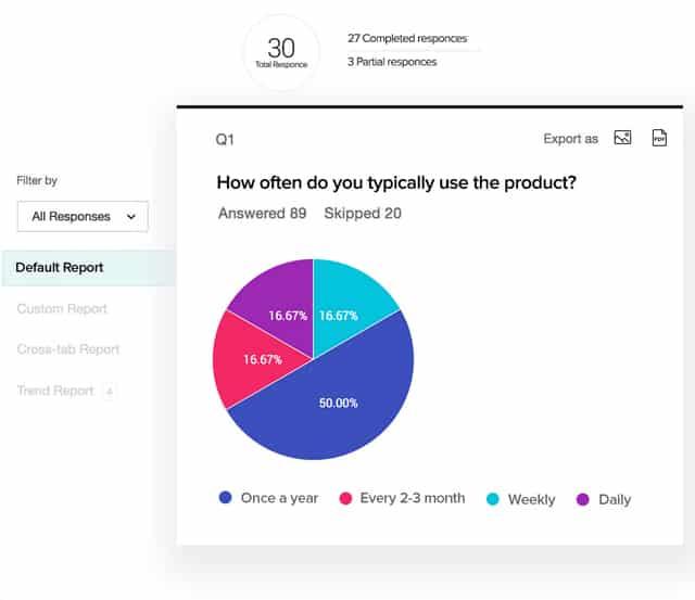 Screenshot of Zoho Survey Question Results