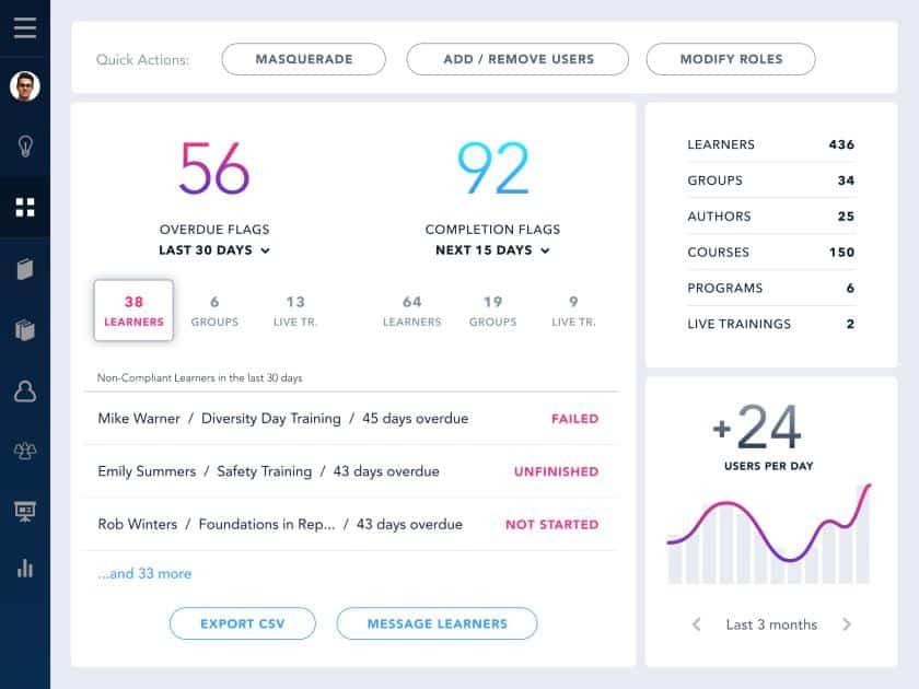 Screenshot of Bridge Aligns Performance Metrics