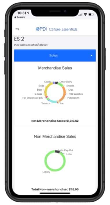 Screenshot of CStore Works on Mobile and Laptop