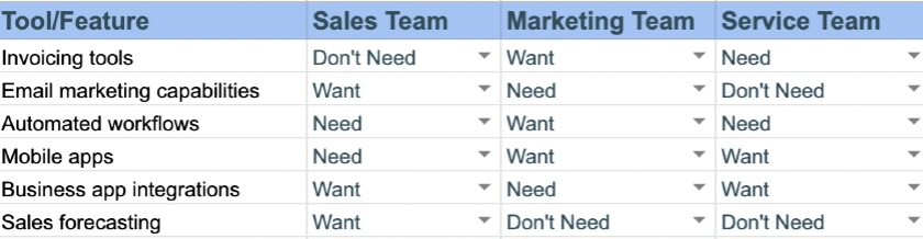 side by side comparison of CRM features