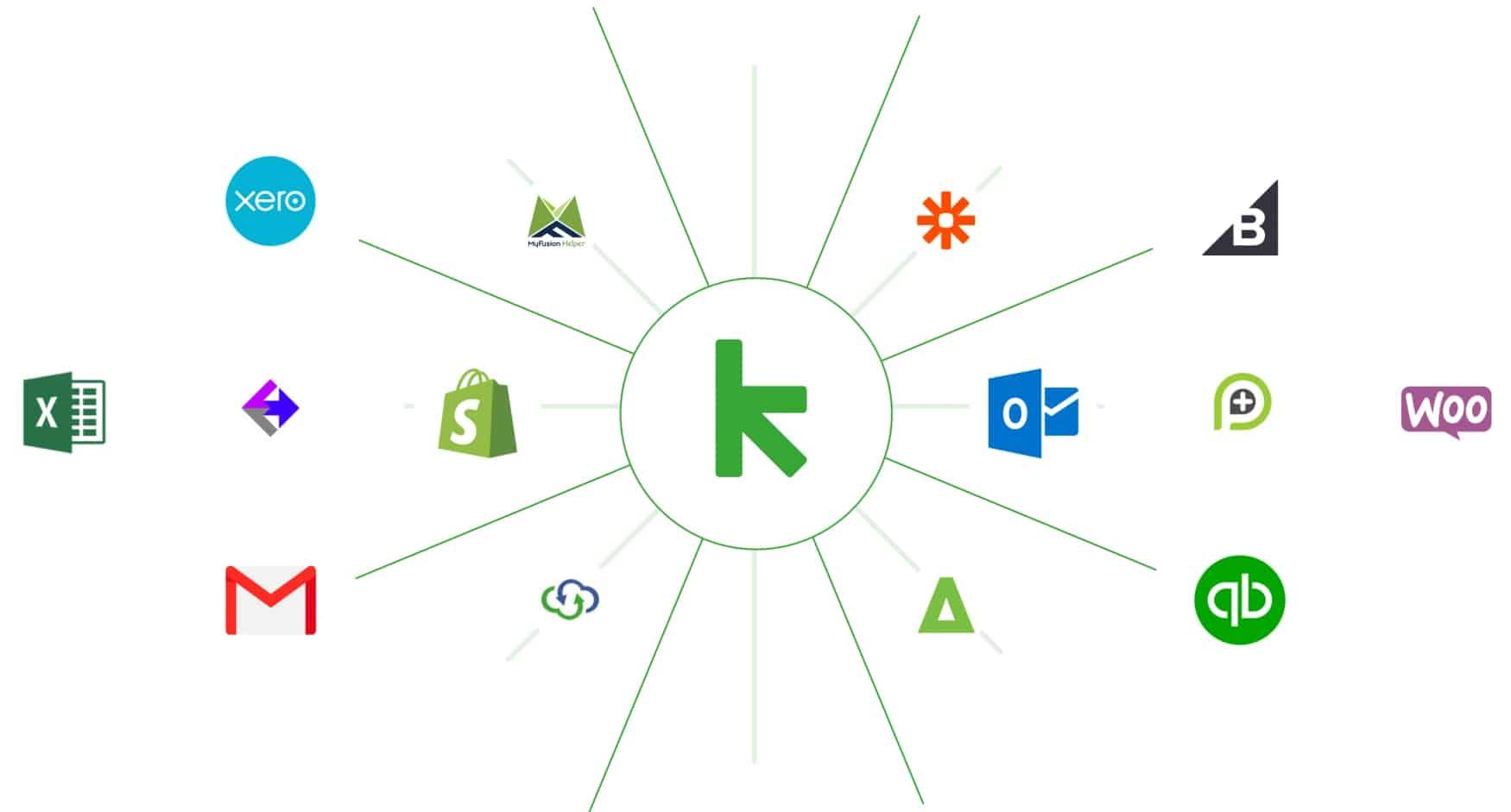 Screenshot of Keap third-party integrations