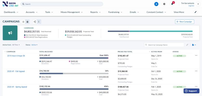 NeonCRM Fundraising campaign data dashboard