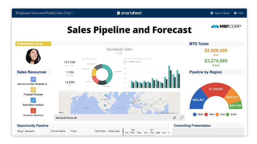 Smartsheet Sales Dashboard