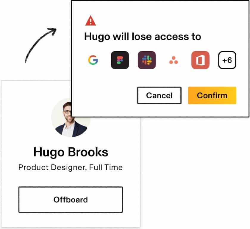 Screenshot of One Click Rippling Will Disable the App Access of Resigning Employees
